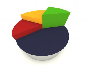 pie chart 1 300x225 Графика